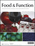 food&function